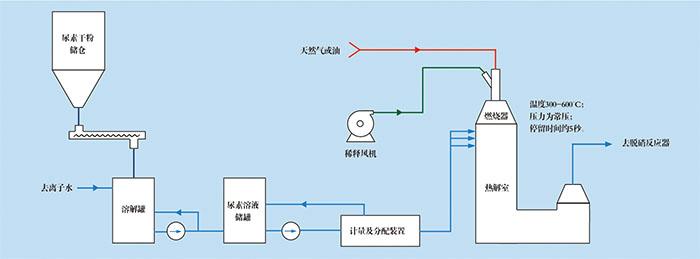 scr-1100.pcb电路图